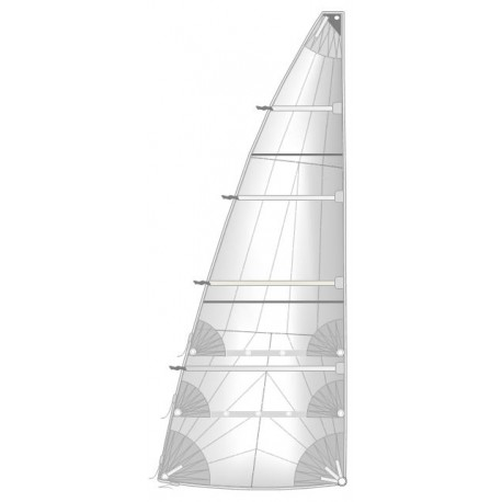 grand voile fullbatten coupe radiale
